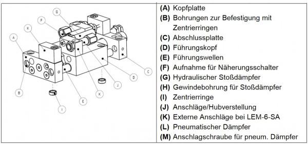 Skizze-LEM-MS-seitlAnschlag